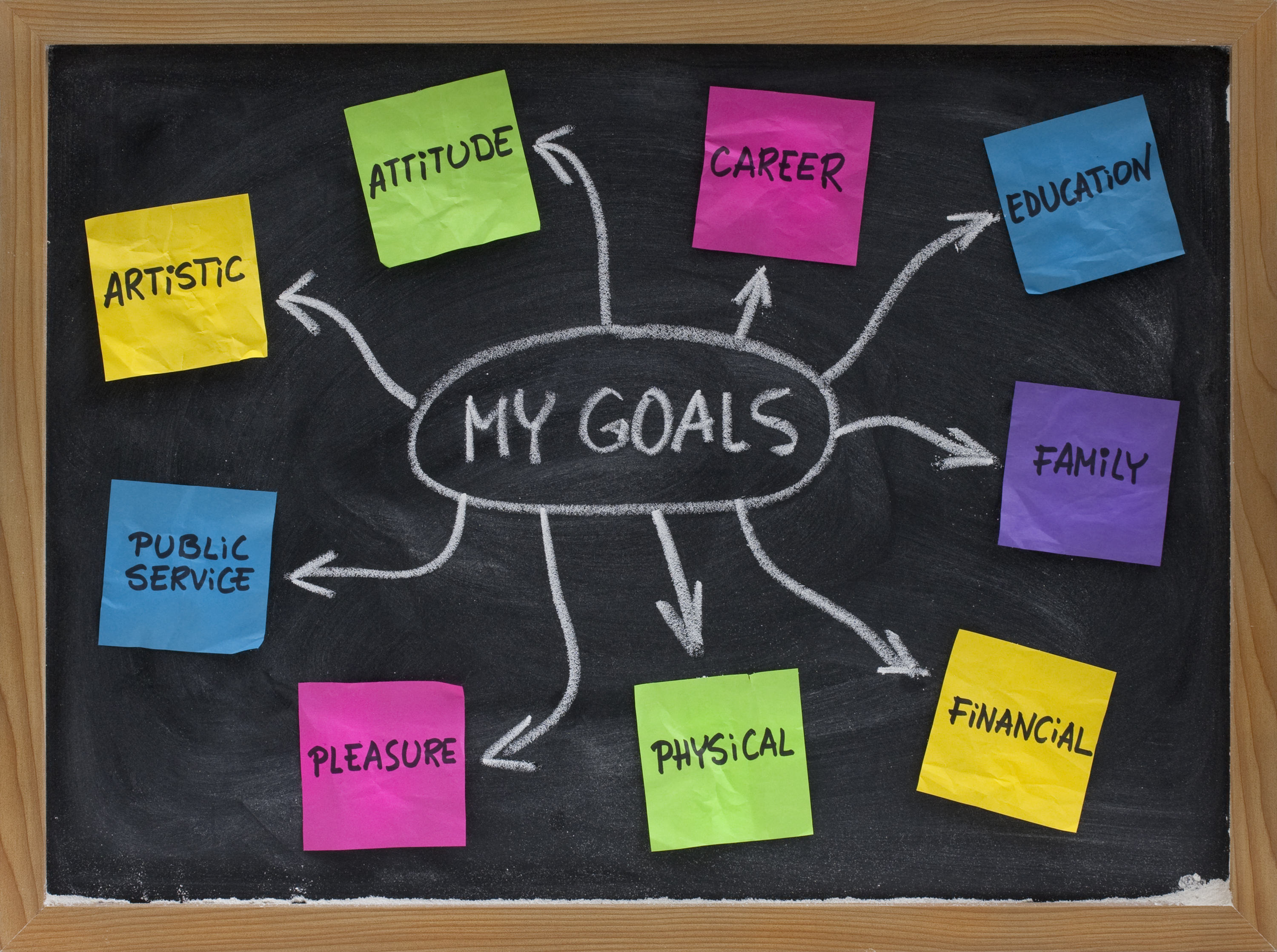 setting life goals template - why goal setting